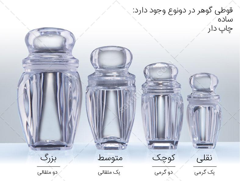 انواع بسته بندی زعفران صادراتی